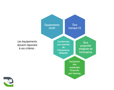 Critères d'attribution TMS Pros Action